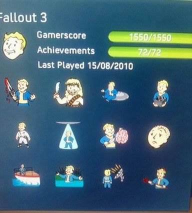 All Achievements unlocked