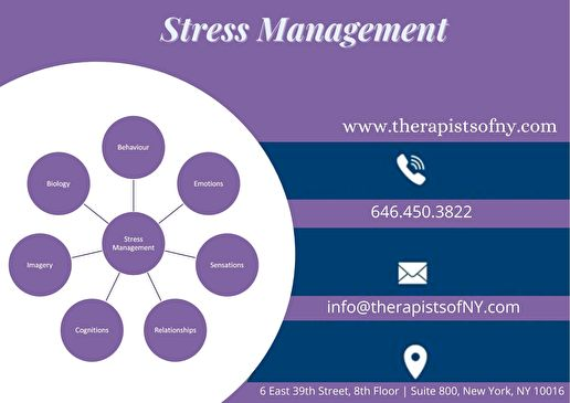 Find Licensed New York Psychologists at Therapists of NY